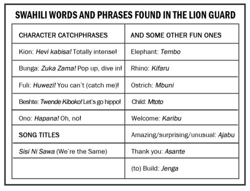 swahili-words-phrases