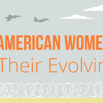 How Women's Role In Warfare Changed Over The Last 250 Years