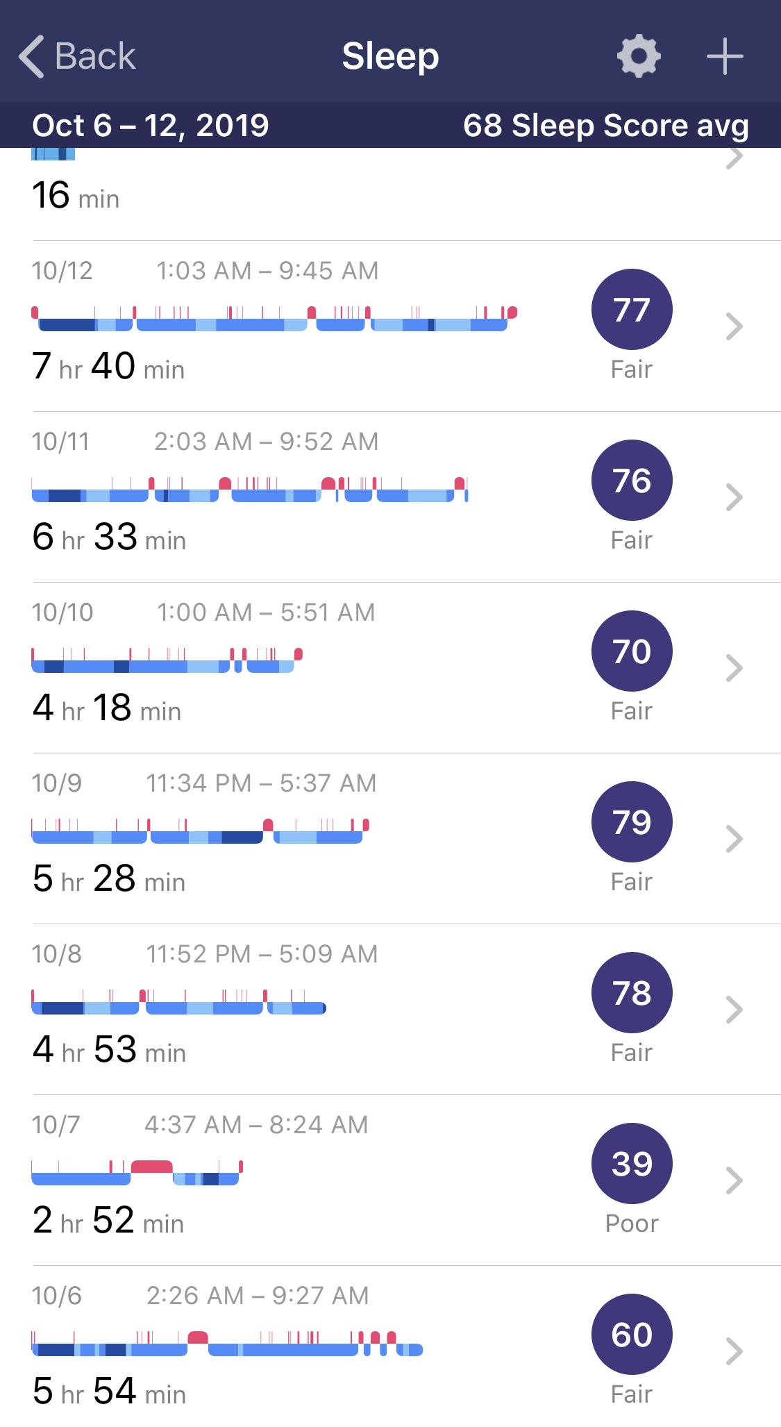 fitbit, sleep, get enough sleep, sleep summary,